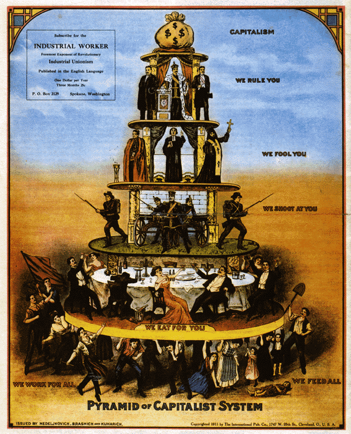 Here's a famous old Wobbly cartoon, The Pyramid of the Capitalist System. (As you can see from the diagram, capitalist is being used here to refer to the the state capitalist system of political privilege to the capitalist class, not to a free market in the means of production. The perplexed may consult GT 2005-03-31: Anarquistas por La Causa as a guide.)
